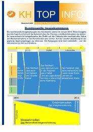 KH TopinfoDez2009.pdf - Kreishandwerkerschaft Paderborn
