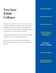 Two-Year Public Colleges - KHEAA