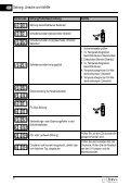 FEHLERCODES ERROR CODES - Page 7