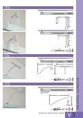 Verlichting - Illumination - Kima - Page 3