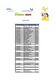 Liste der teilnehmenden Kassen - Bayern - Kinder- & Jugendärzte ...