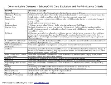 illness school exclusion period This table summarises the exclusion period for infections - how long children  remain contagious and when they can return to school  illness, exclusion  period.