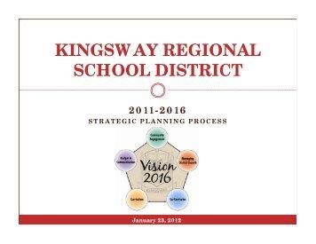 Vision 2016 - Kingsway Regional School District
