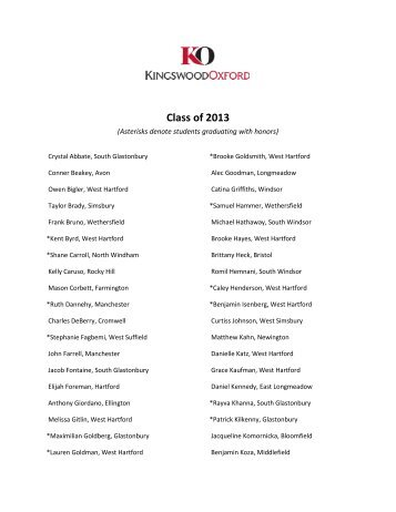 Class of 2013 - Kingswood Oxford School