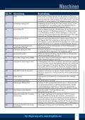 Kat.-nr. Bezeichnung Beschreibung - VKR VerwertungsKontor ... - Seite 7