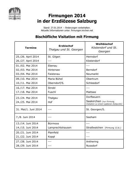 Firmungen 2014 - Erzdiözese Salzburg
