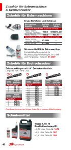 Bohrmaschinen & Drehschrauber - Ingersoll Rand - Seite 7