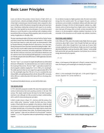 Basic Laser Principles  - CVI Melles Griot Technical Guide, Vol 2 ...