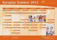 Fitness-Kursplan Sommer 2013 - KissSalis Therme