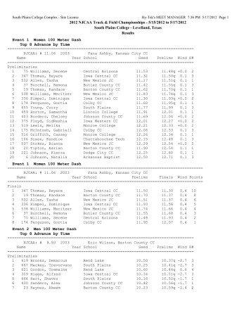craa meet 2012 results