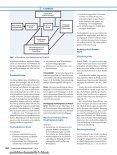 Monatsschrift - Klinik und Poliklinik für Kinder - LMU - Seite 4