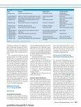 Monatsschrift - Klinik und Poliklinik für Kinder - LMU - Seite 7