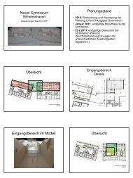 Planungsstand Übersicht Eingangsbereich im Modell Übersicht