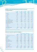 inf_sis_elec_ree_2010_sistemapeninsular02 - Page 3