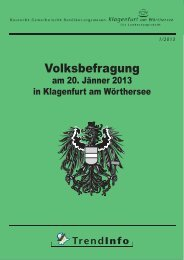 Volksbefragung - Magistrat Klagenfurt