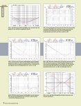 Daten - Seite 4