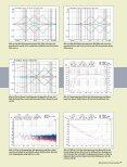 Daten - Seite 7