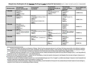 Beispiel eines Studienplans für den Bachelor-Studiengang Latein ...