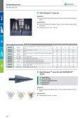 effort. 90 % transmission zone, no slipping ROTASTOP®. - Klauke UK - Page 2