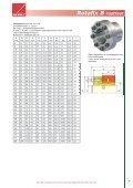 Rotafix dansk katalog - Brd. Klee A/S - Page 7