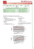 KLEEblower lamelpumper - Brd. Klee A/S - Page 5