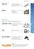 NYT – Katalog med RUSTFASTE produkter - Brd. Klee A/S - Page 3