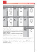 Fluro Katalog - Brd. Klee A/S - Page 7
