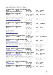 Adressliste Schweizerische Klubs - Kleintiere Schweiz