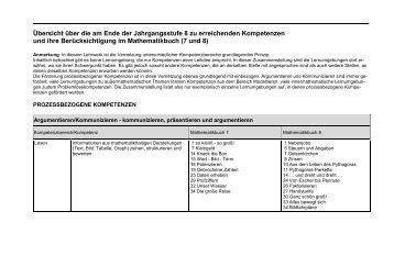 C) Mathematikbuch Stoffverteilungsplan Klasse 7 und 8 (PDF Datei ...