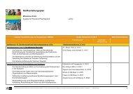 mitmischen PLUS 3, Klasse 9, PDF-Datei - Ernst Klett Verlag