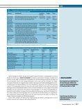 (2010). Angststörungen und Phobien im Kindes- und Jugendalter - Page 3