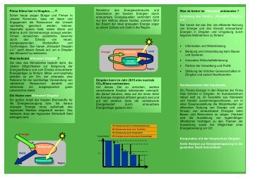 Geld Energie Wirtschaft Reduktion des Energieverbrauchs und ...