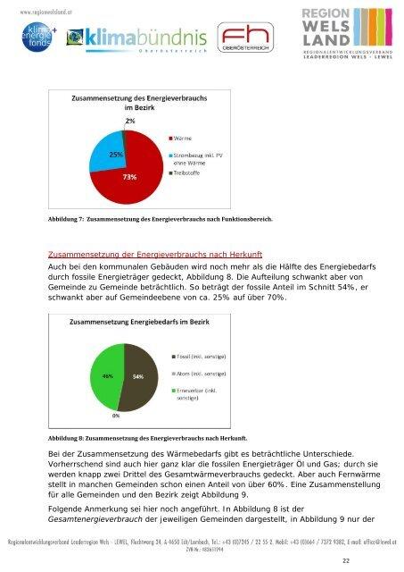 Regionaler Energieentwicklungsplan Wels-Land ...