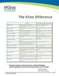 Product Catalog - Kline & Company - Page 4