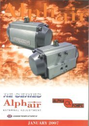 Page 1 Page 2 ALPHAIR PNEUMATIC ACTUATORS EXTERNAL ...