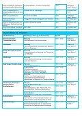 Programm am Samstag, 05.05.2012 - Ernst von Bergmann - Page 2