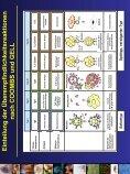 Pathophysiologie und Risikofaktoren allergischer Erkrankungen Dr ... - Seite 4