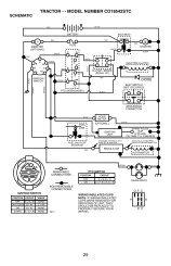 IPL, CO18542STC, TRACTORS/RIDE MOWERS - Klippo