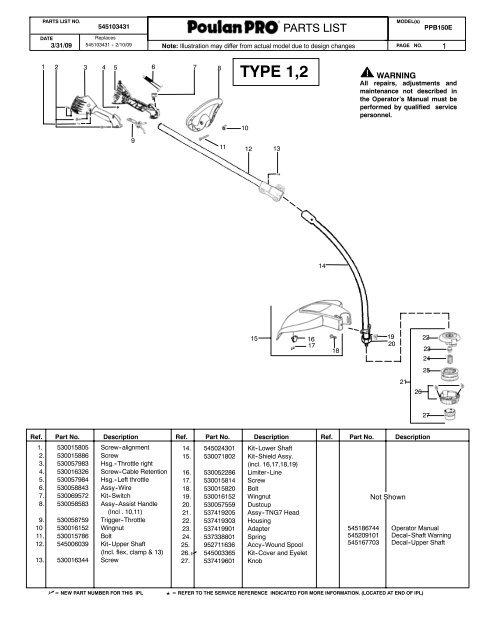 poulan ppb150e owners manual