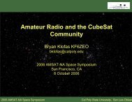 Amateur Radio and the CubeSat Community - Klofas.com