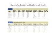 2.2. Alkali- und Erdalkalimetalle