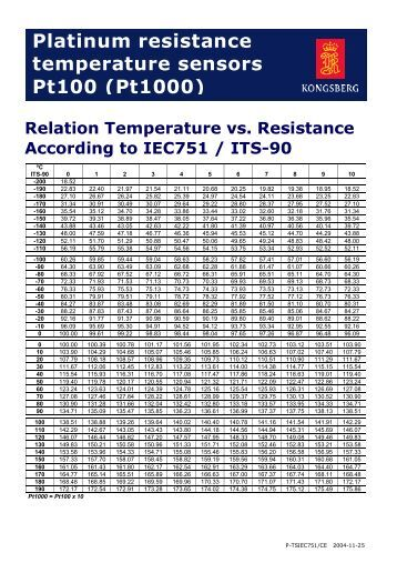 Pt1000 resistance chart related keywords suggestions for 100 ohm platinum rtd resistance table