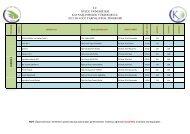 tc düzce üniversitesi kaynaşlı meslek yüksekokulu 2012-2013 bahar ...