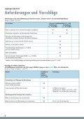 Schallschutz - Knauf - Seite 6