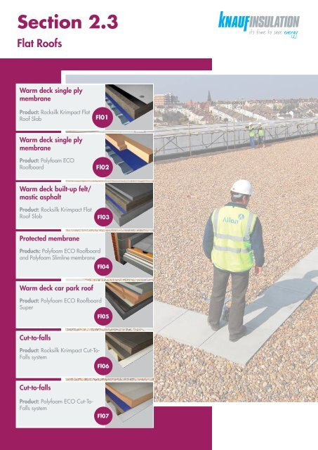 Flat Roofs - Knauf Insulation