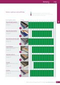Flat Roofs - Knauf Insulation - Page 5