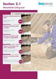 Pitched Roofs - Ceiling Level - Knauf Insulation