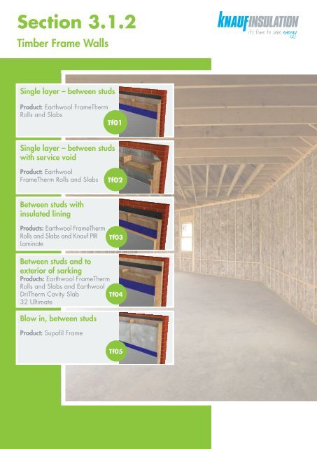 Timber Frame Walls - Knauf Insulation