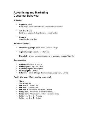 Advertising and Marketing Consumer Behaviour