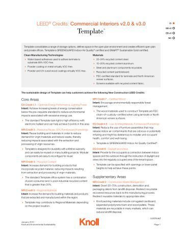 Leeds university dissertation template for Leed letter template